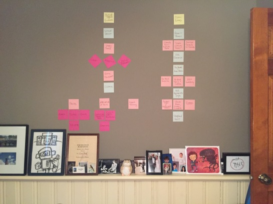 organizing-presentations