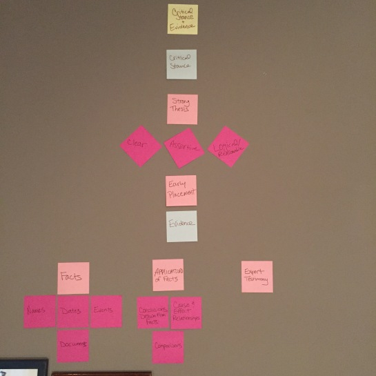 presentation-postit-organization